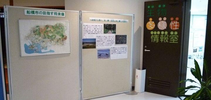 生物多様性情報室